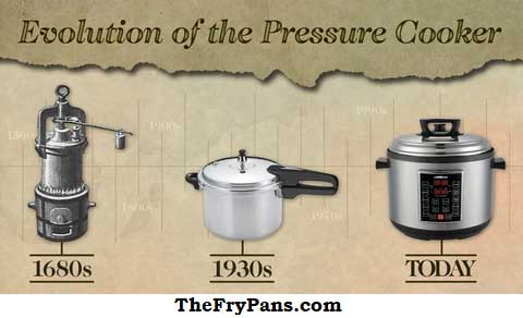 pressure cookers evolution